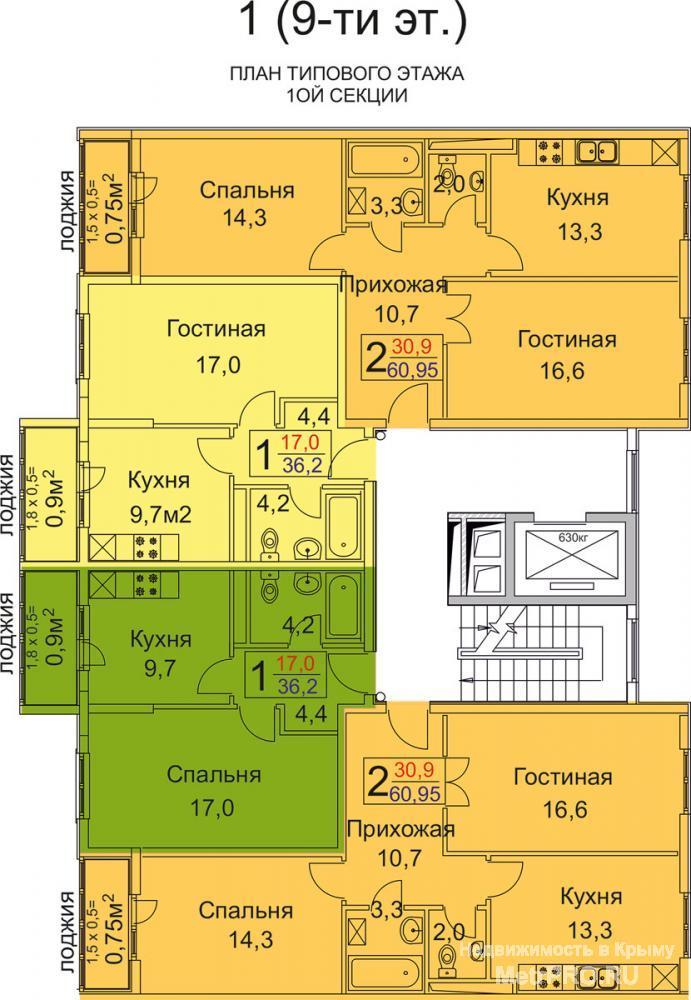 Продажа квартир в кредит в симферополе